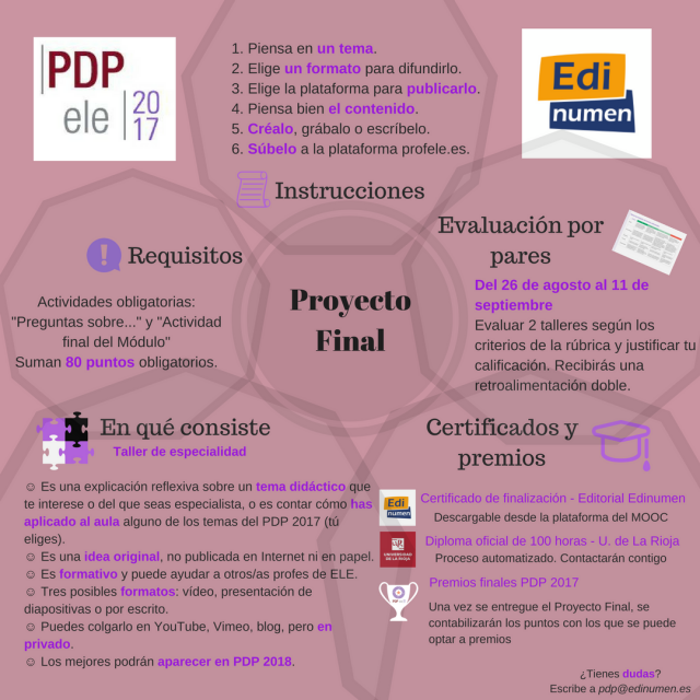 Infografía Proyecto Final (2)
